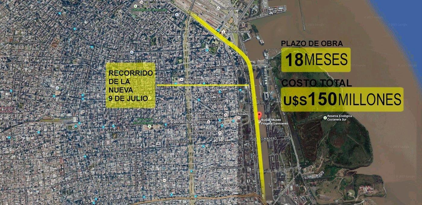 Las claves de la traza de la nueva avenida que unirá el norte con el sur de la Ciudad por Puerto Madero.